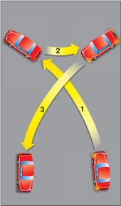 3 point turn diagram 1