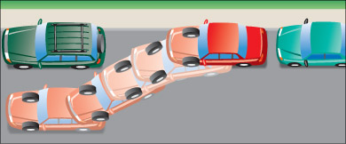 driver s handbook rh mto gov on ca  reverse parallel park diagram