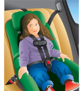 a child car safety seat