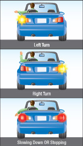 (1) a driver flashing left-turn signal and making hand signal for left turn--left arm extended straight out (2) a driver flashing right-turn signal and making hand signal for right turn-left arm extended out and bent up at right angle (3) a driver braking and making hand signal for slowing down or stopping-left arm extended out and bent down at right angle