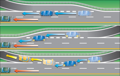 three examples of continuity lines on on-ramps and off-ramps