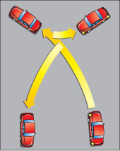 3 point turn diagram 3