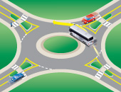 Diagram showing a bus moving safely through a roundabout