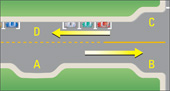 Diagrams showing a bus moving safely by indented bus bays and legally parked cars