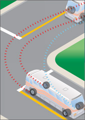 Diagram showing how to make a right turn driving a bus