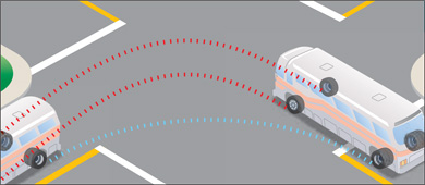Diagram showing how to make a left turn driving a bus