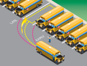 Diagram showing how to drive a bus in a curve