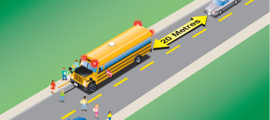Diagram showing distance to leave behind stopped school bus