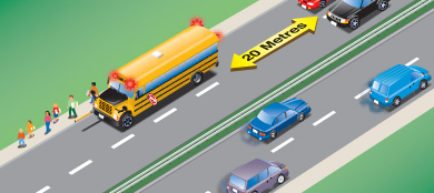 Diagram showing distance for both lanes to leave behind stopped school bus