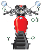 Diagram of a motorcycle with its controls