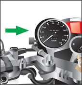 Diagram of the speedometer