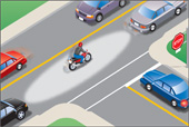 Illustration showing how to keep lots of space around the motorcycle