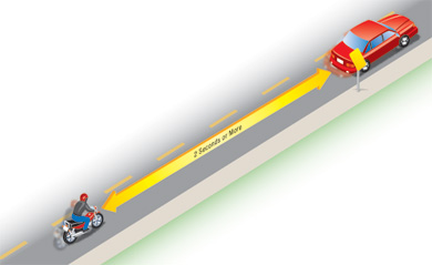 Diagram showing the distance to keep from the car in front of the rider