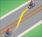 Diagram showing how to stop at railway crossings