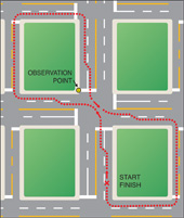 Diagram of an on-road driving test