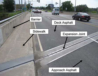 Barrier, sidewalk, deck asphalt, expansion joint and approach asphalt labelled on a bridge