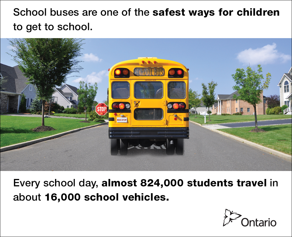 Picture shows the back of a school bus on a residential street and says, school buses are one of the safest ways for children to get to school. Every school day, almost 824,000 students travel in about 16,000 school vehicles.