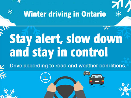Winter driving in Ontario. Stay alert, slow down and stay in control