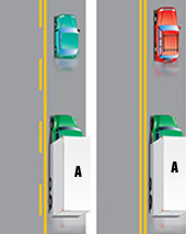 vehicles travelling beside a solid yellow line