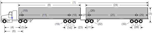 The LCV A-Train Double consists of a tractor and two semi-trailers connected by a converter dolly.  Description and dimensions.