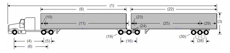 The LCV B-Train Double consists of a tractor and two semi-trailers connected by a fifth wheel assembly whose lower half is mounted on the rear of the foremost semi-trailer.  Description and dimensions.