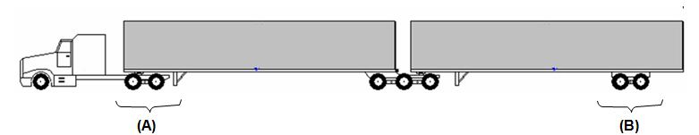 The LCV B-Train Double.  Axle weight restrictions.