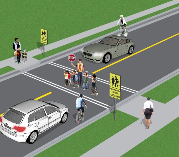 "diagram of an example of a school crossing. The image shows a mid-block pedestrian crosswalk on a two-lane roadway marked by two sets of double white bars which run across the roadway. Two rectangular signs with black symbols of two school children crossing on a fluorescent yellow green background are installed at the school crossing on each side of the roadway – underneath, there are two fluorescent yellow green signs with the message ""school crossing"" in black. A school crossing guard is showing a school crossing stop sign to cars and bicycles stopped at the crossing. Children are crossing the road. Cars and bicycles must wait until the school crossing guard and children crossing the road are on the sidewalk across the roadway before they proceed."